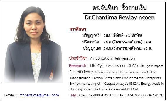 Chantima